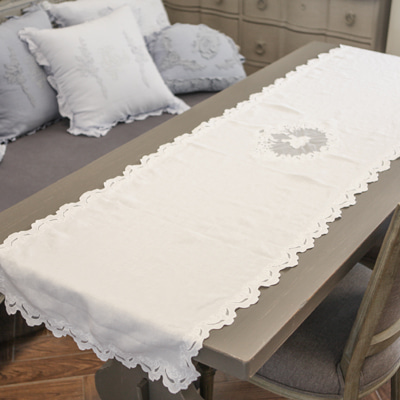Signature table runner (TRMV1)